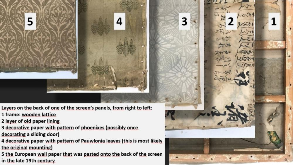 The various layers of paper and wallpaper on the back of the screen